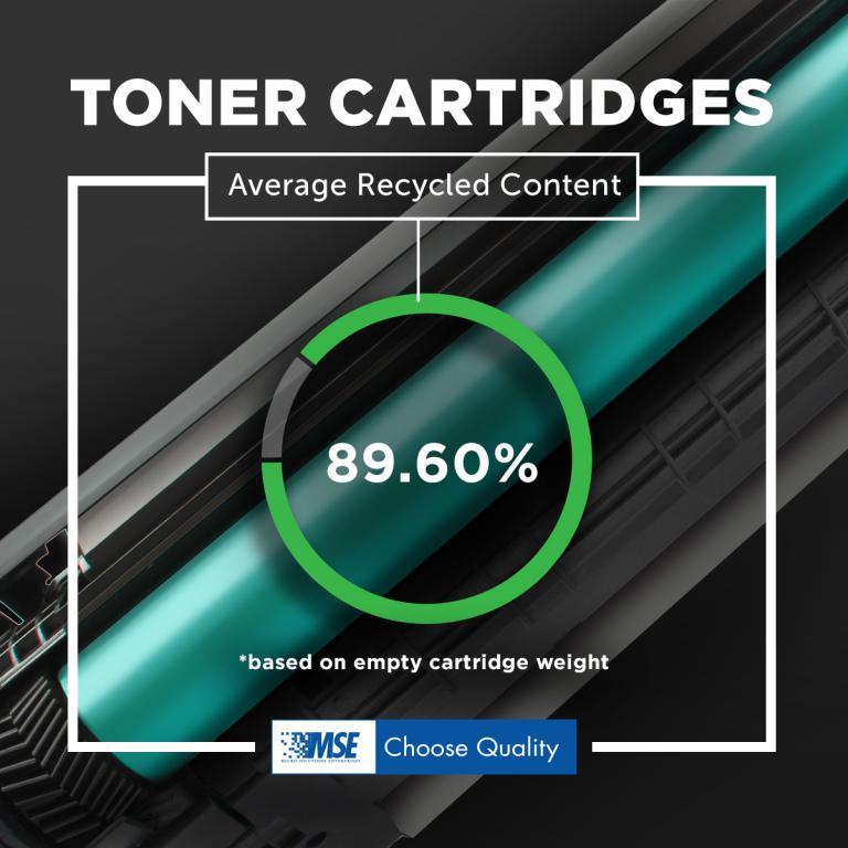 OTPG Remanufactured Black Toner Cartridge for HP C9720A (HP 641A)